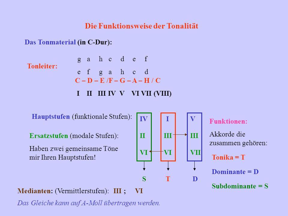Die Funktionsweise der Tonalität