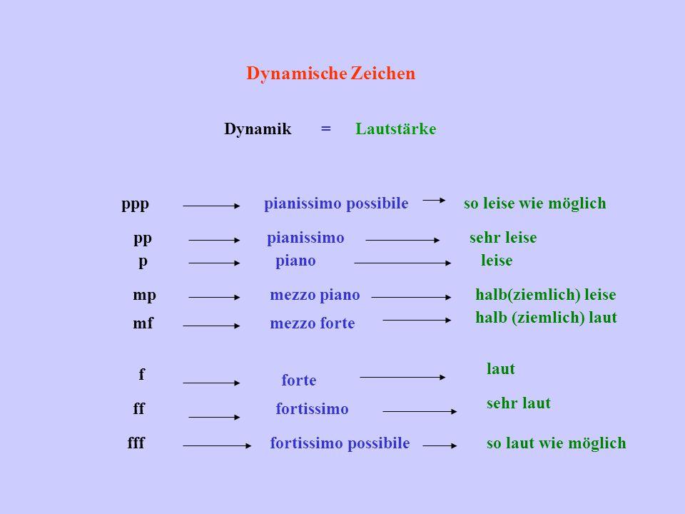 Dynamische Zeichen Dynamik = Lautstärke ppp pianissimo possibile