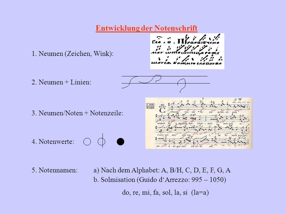 Entwicklung der Notenschrift