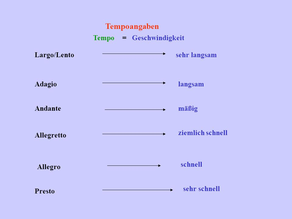 Tempoangaben Tempo = Geschwindigkeit Largo/Lento sehr langsam Adagio