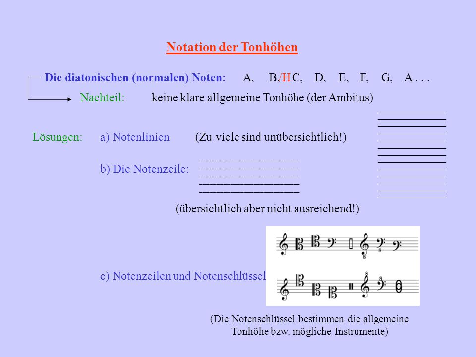 Notation der Tonhöhen Die diatonischen (normalen) Noten:
