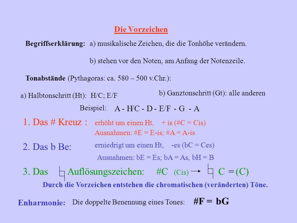 3. Das Auflösungszeichen: #C C = (C)