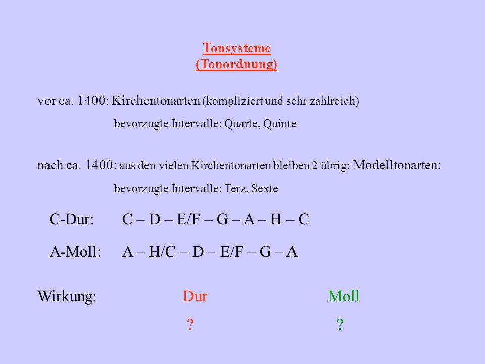 Tonsysteme (Tonordnung)