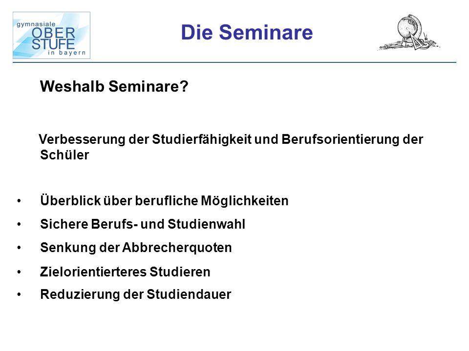 Die Seminare Weshalb Seminare
