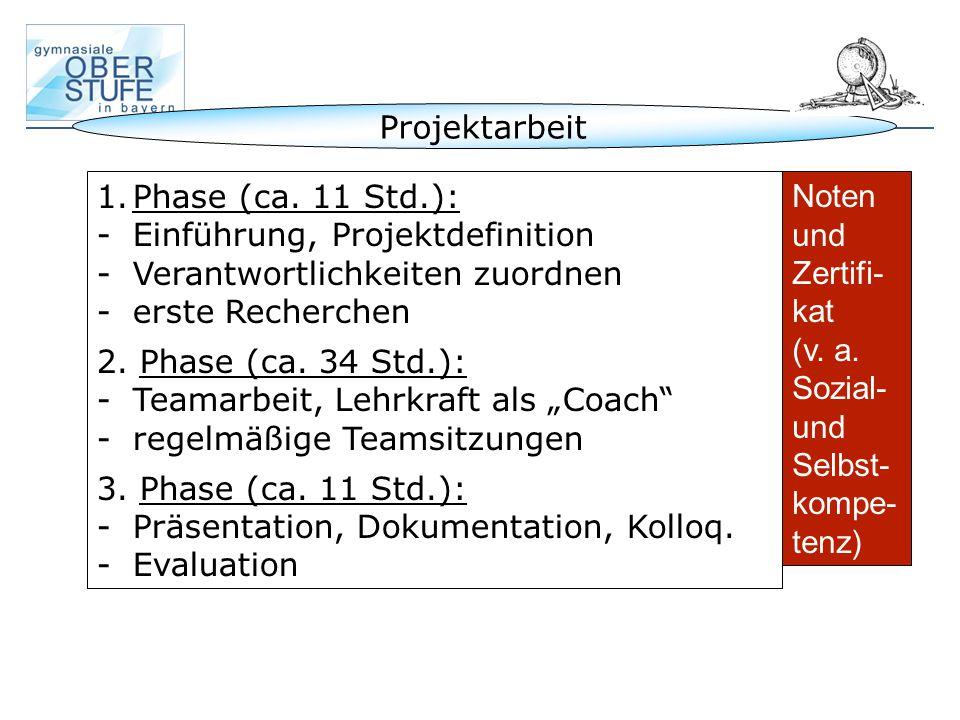 Projektarbeit Phase (ca. 11 Std.): Einführung, Projektdefinition. Verantwortlichkeiten zuordnen. erste Recherchen.