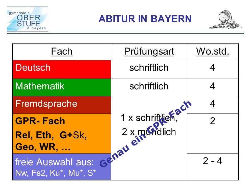 ABITUR IN BAYERN Fach. Prüfungsart. Wo.std. Deutsch. schriftlich. 4. Mathematik. Fremdsprache.