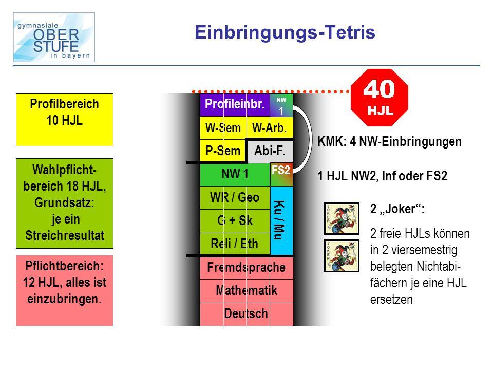 Einbringungs-Tetris Profilbereich 10 HJL Profileinbr.