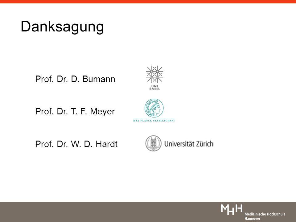 Danksagung Prof. Dr. D. Bumann Prof. Dr. T. F. Meyer