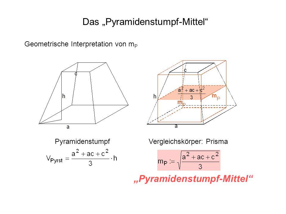 """Das """"Pyramidenstumpf-Mittel"""