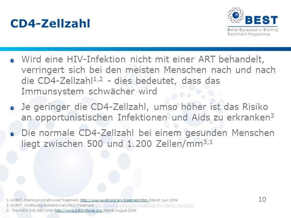 CD4-Zellzahl