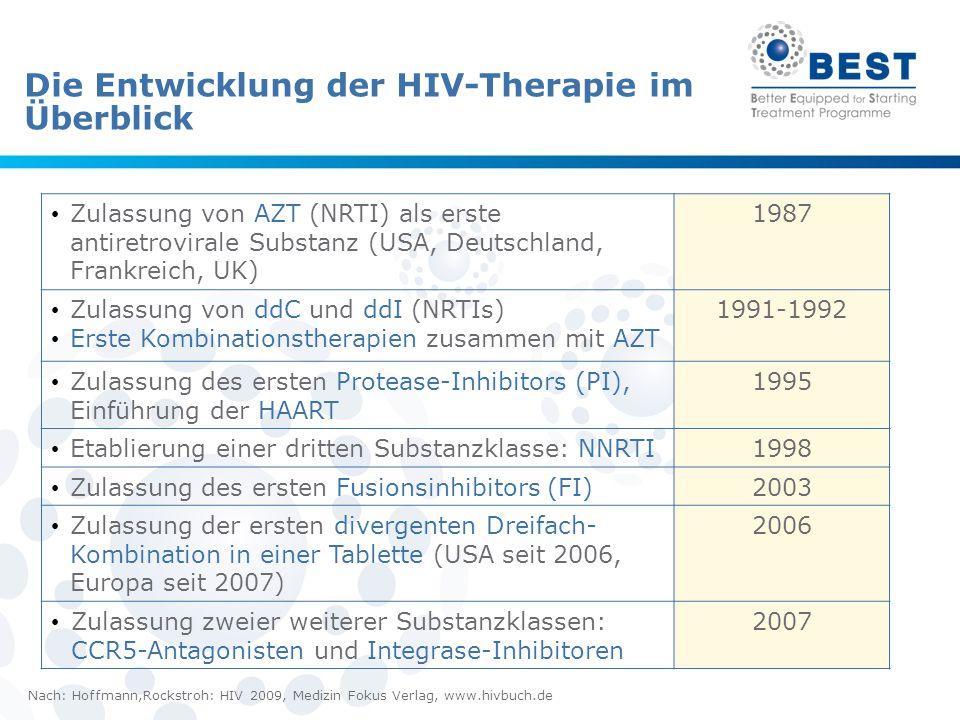 Die Entwicklung der HIV-Therapie im Überblick