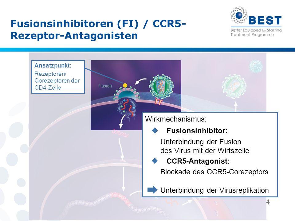 Fusionsinhibitoren (FI) / CCR5-Rezeptor-Antagonisten