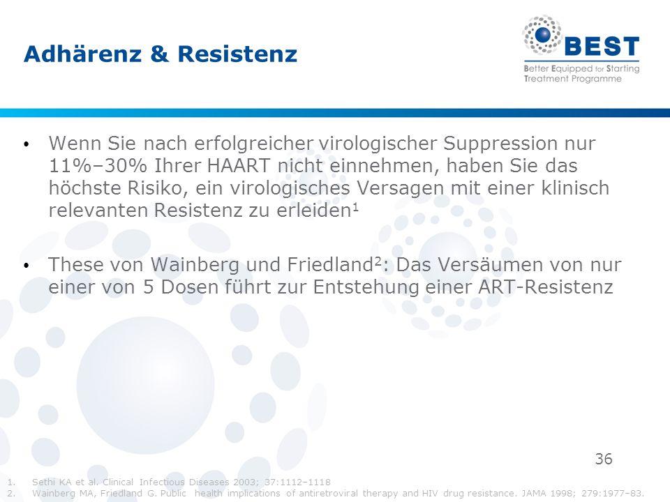 Adhärenz & Resistenz