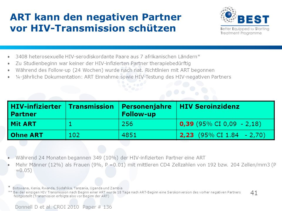 ART kann den negativen Partner vor HIV-Transmission schützen