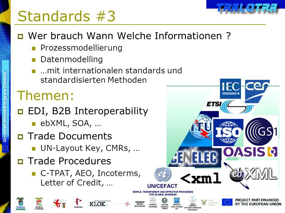 Standards #3 Themen: Wer brauch Wann Welche Informationen
