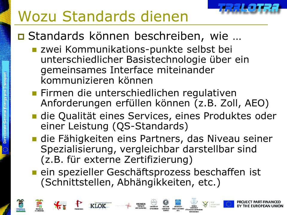 Wozu Standards dienen Standards können beschreiben, wie …