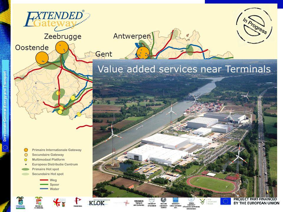 Extended Gateway-Konzept