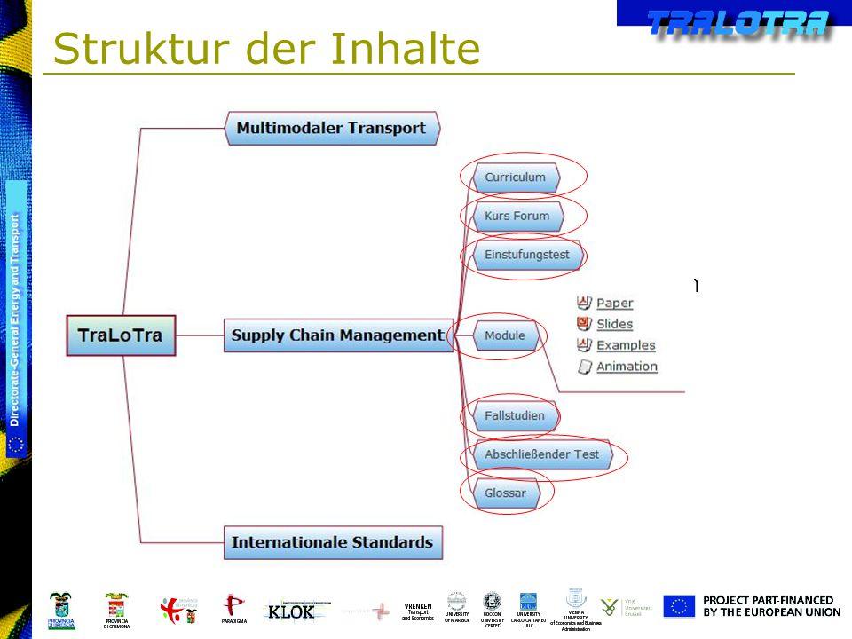 Struktur der Inhalte Einheitlicher Aufbau der Themen