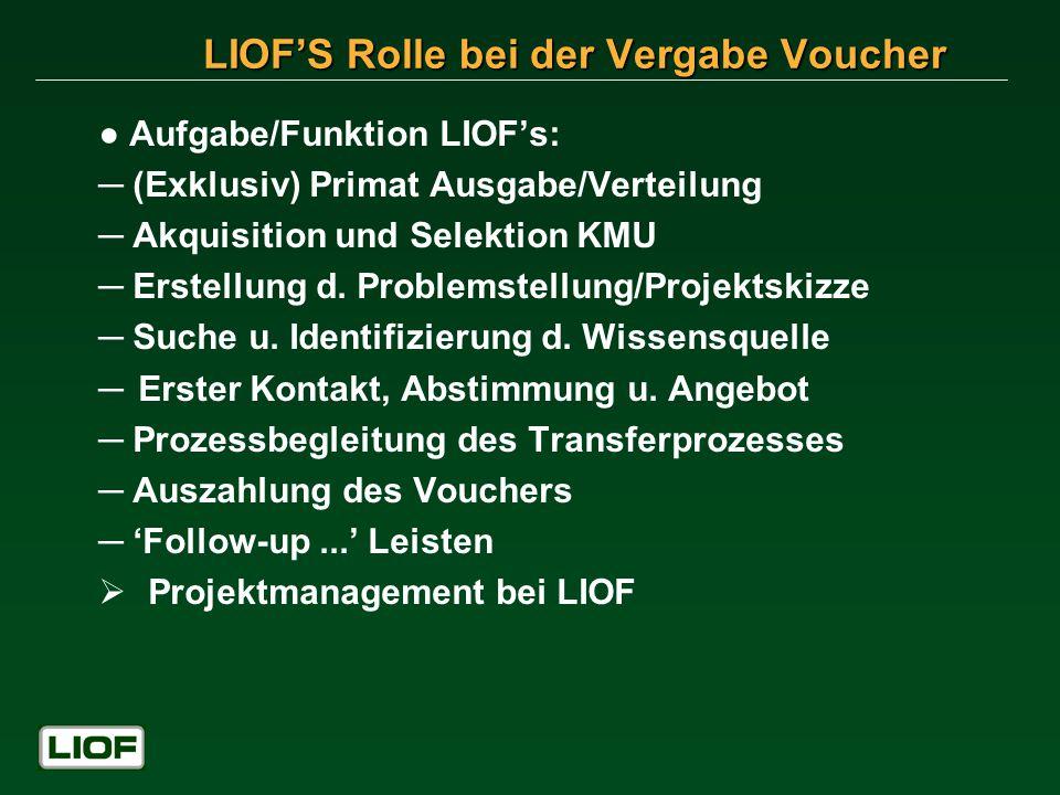 LIOF'S Rolle bei der Vergabe Voucher
