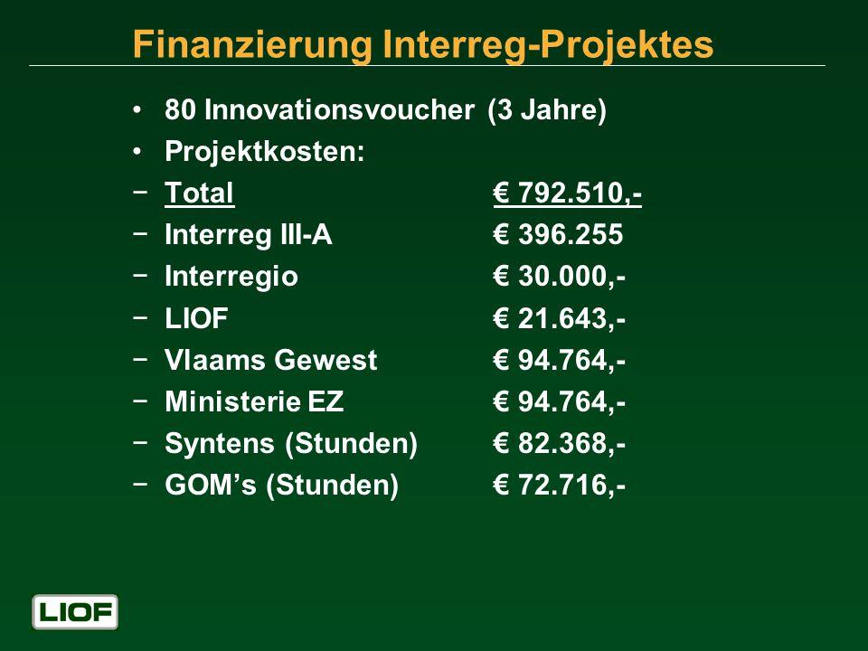 Finanzierung Interreg-Projektes
