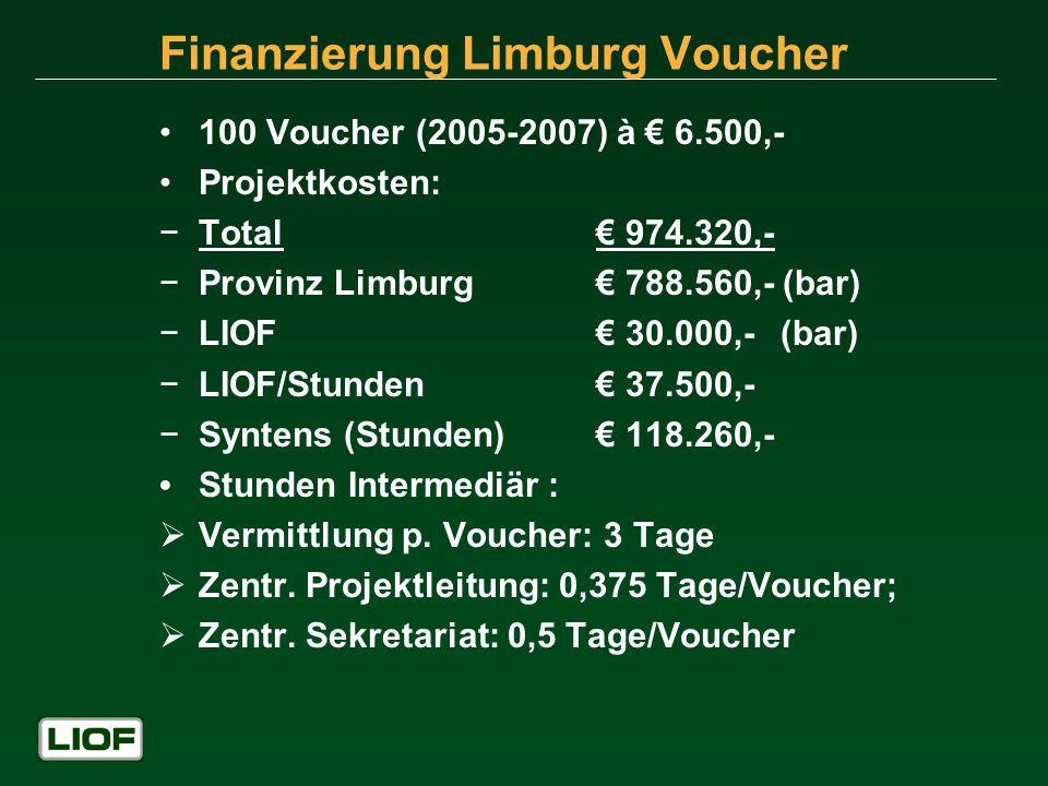 Finanzierung Limburg Voucher