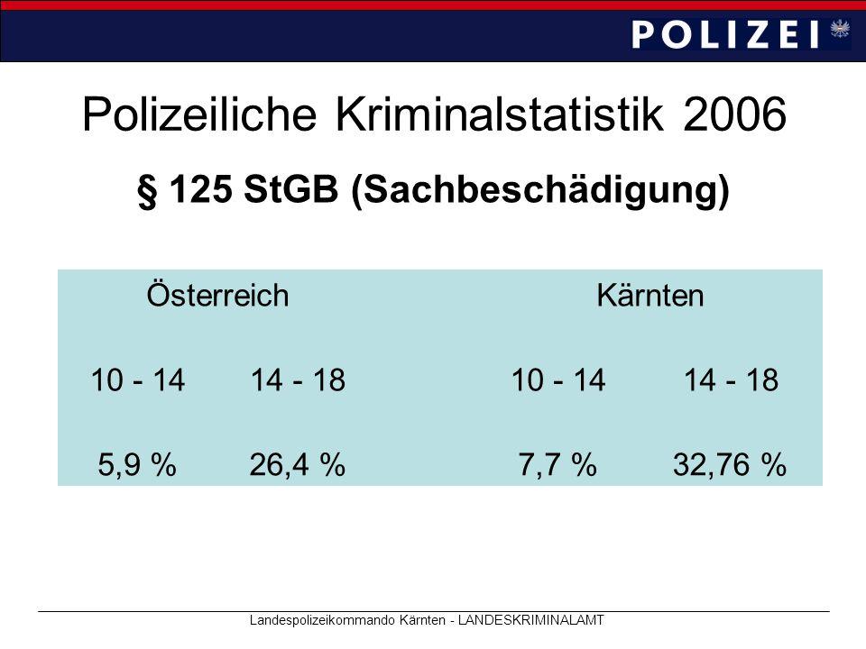 Polizeiliche Kriminalstatistik 2006