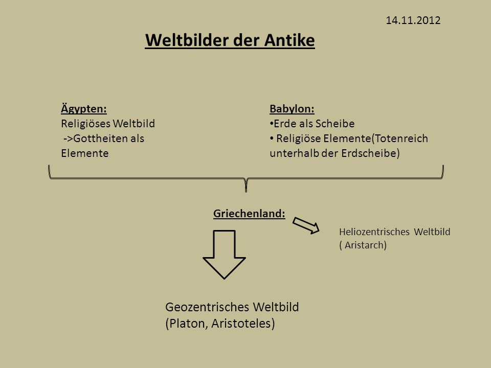 Weltbilder der Antike Geozentrisches Weltbild (Platon, Aristoteles)