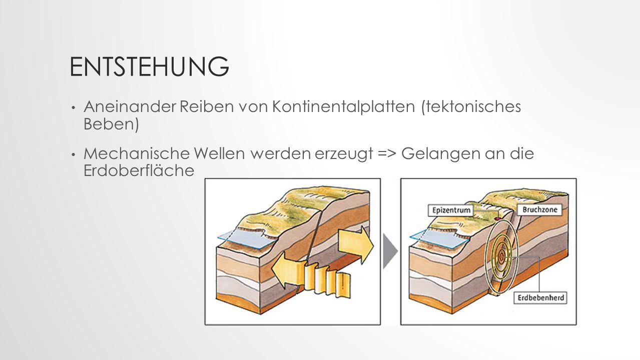 Entstehung Aneinander Reiben von Kontinentalplatten (tektonisches Beben) Mechanische Wellen werden erzeugt => Gelangen an die Erdoberfläche.