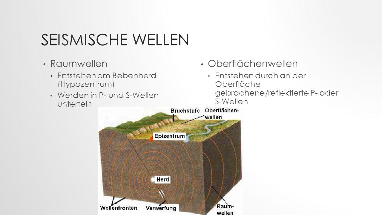 Seismische Wellen Raumwellen Oberflächenwellen