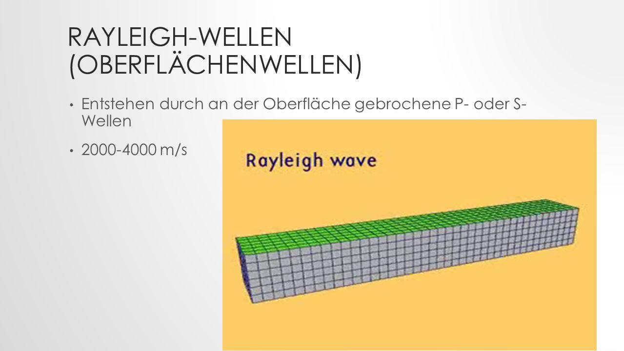 Rayleigh-Wellen (Oberflächenwellen)