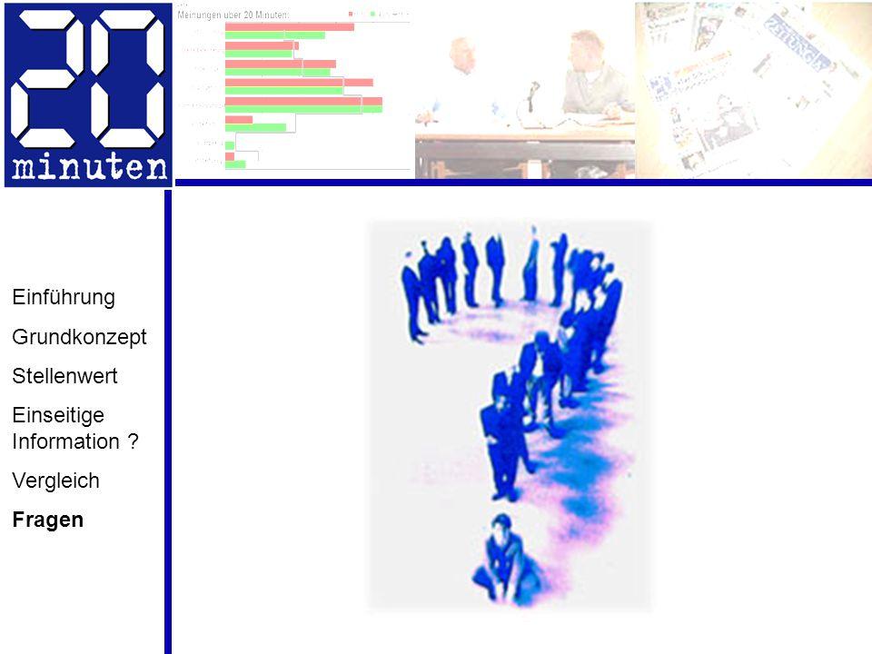Einführung Grundkonzept Stellenwert Einseitige Information Vergleich Fragen