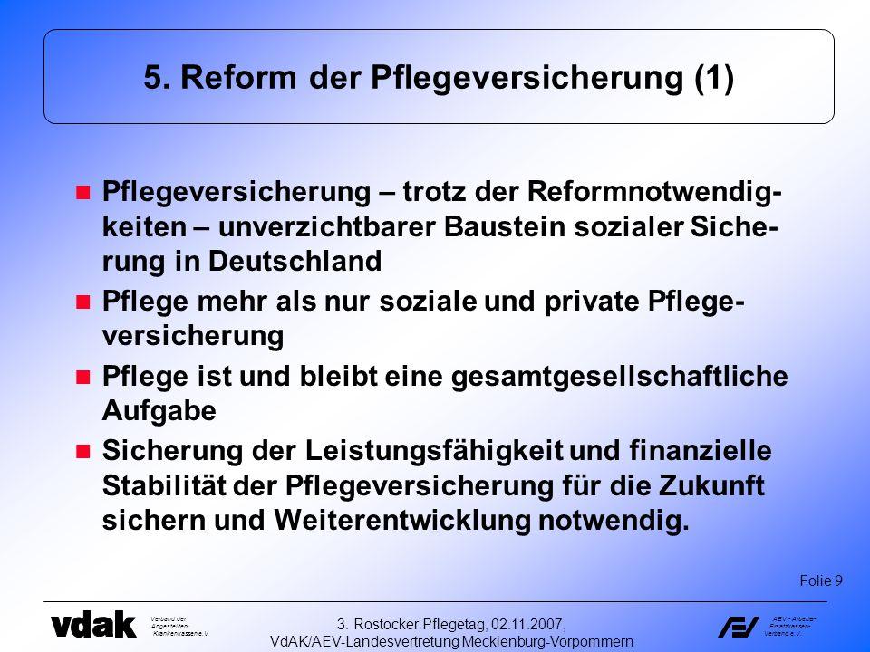 5. Reform der Pflegeversicherung (1)