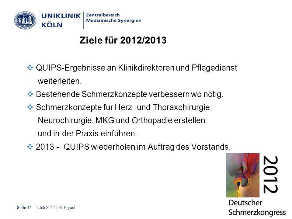 Ziele für 2012/2013 QUIPS-Ergebnisse an Klinikdirektoren und Pflegedienst. weiterleiten. Bestehende Schmerzkonzepte verbessern wo nötig.