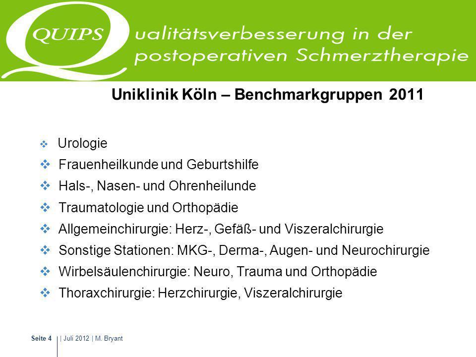 Uniklinik Köln – Benchmarkgruppen 2011