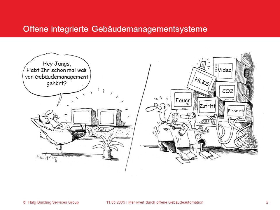 Offene integrierte Gebäudemanagementsysteme