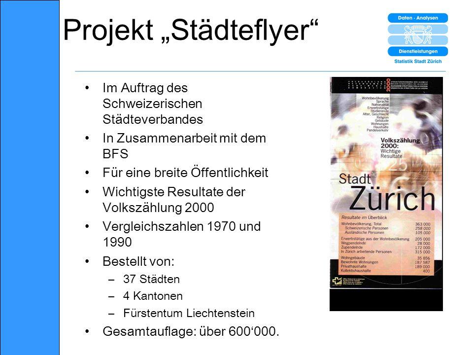 """Projekt """"Städteflyer"""