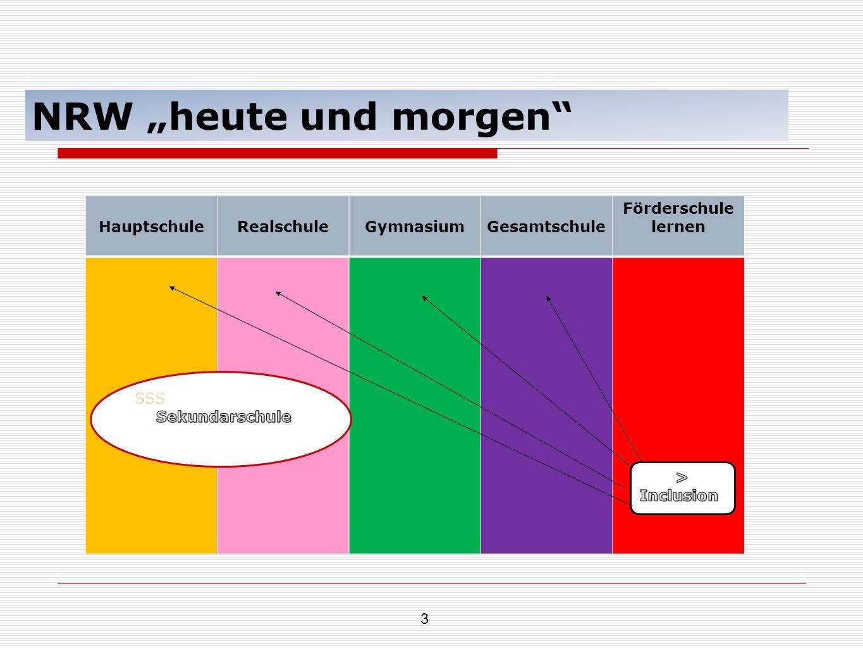 """NRW """"heute und morgen Hauptschule Realschule Gymnasium Gesamtschule"""