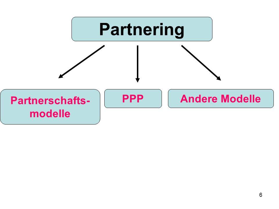 Partnering Partnerschafts- modelle PPP Andere Modelle