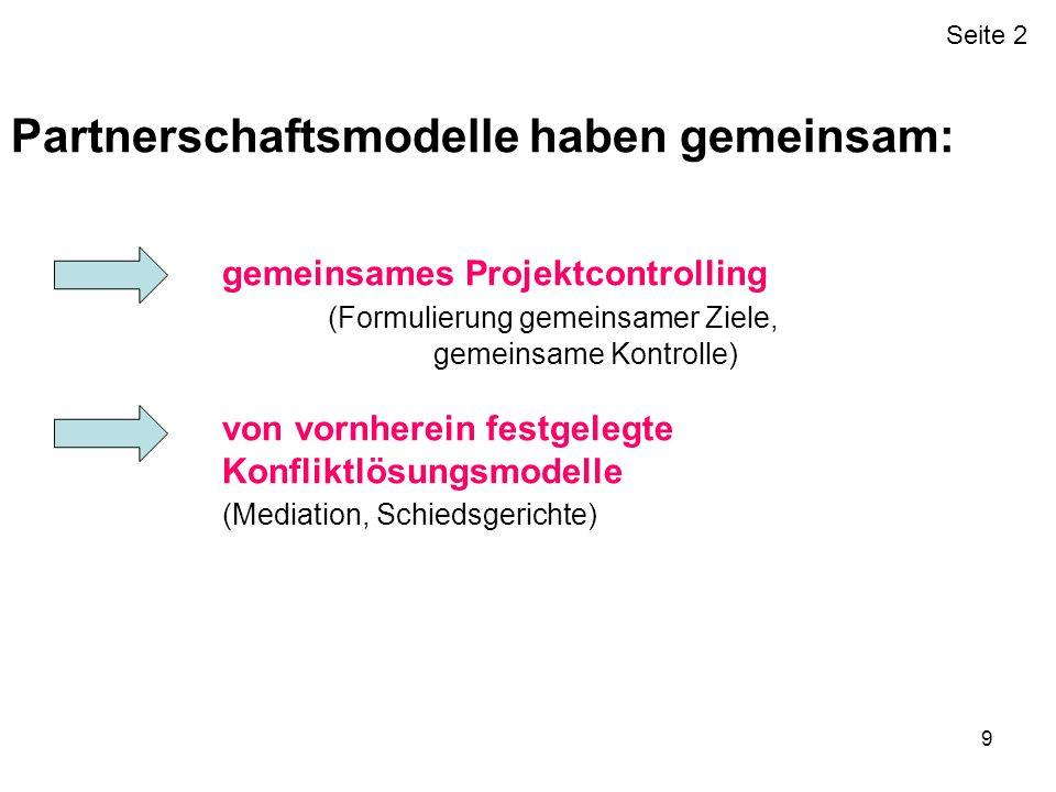 Partnerschaftsmodelle haben gemeinsam: