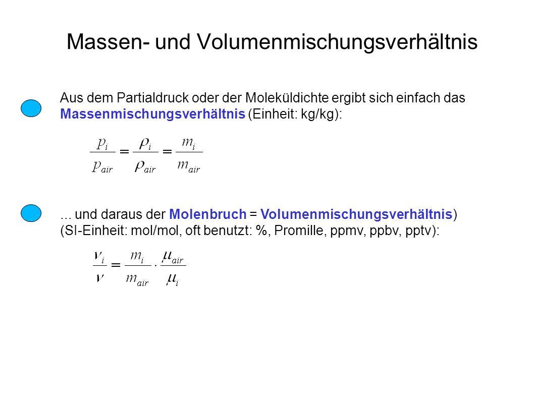 Massen- und Volumenmischungsverhältnis