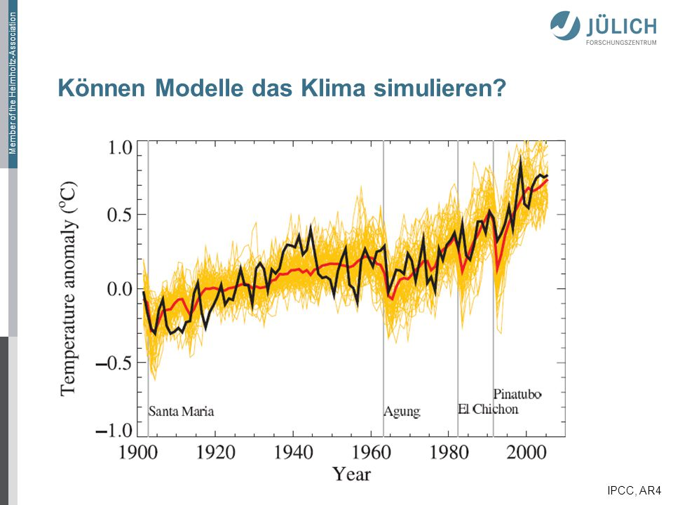 Können Modelle das Klima simulieren