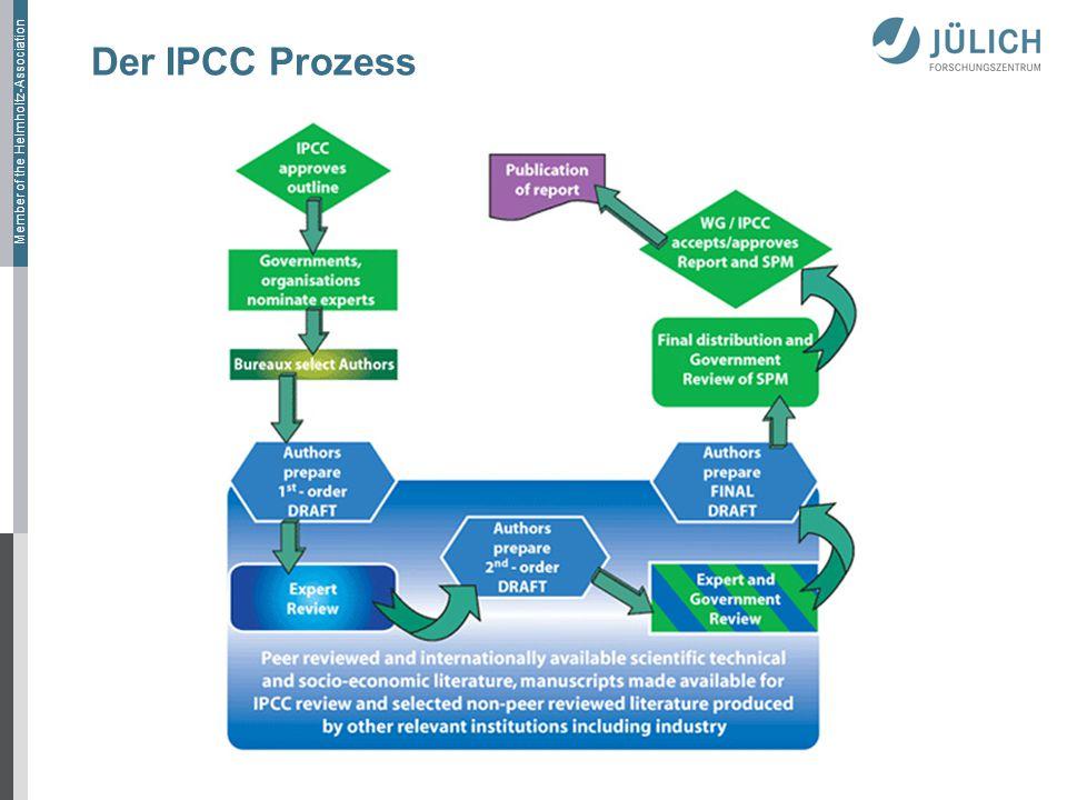 Der IPCC Prozess