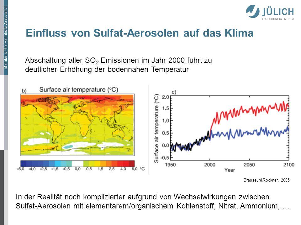 Einfluss von Sulfat-Aerosolen auf das Klima