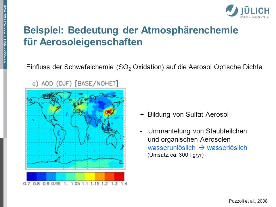 Beispiel: Bedeutung der Atmosphärenchemie für Aerosoleigenschaften