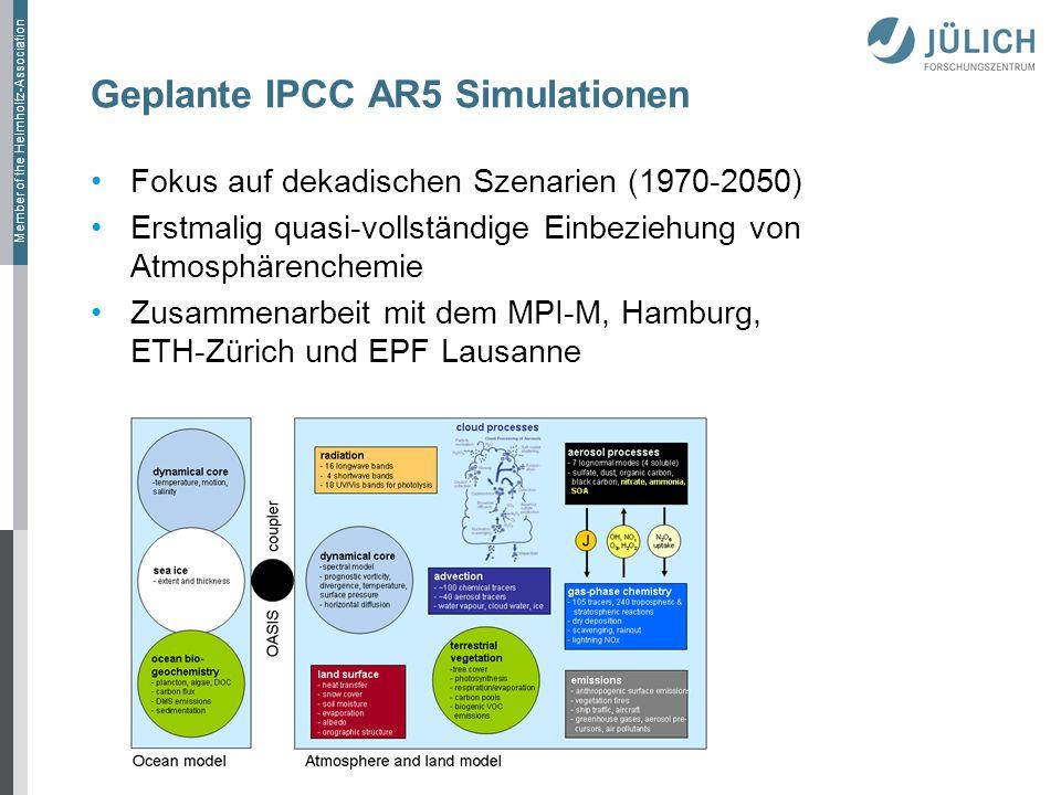 Geplante IPCC AR5 Simulationen
