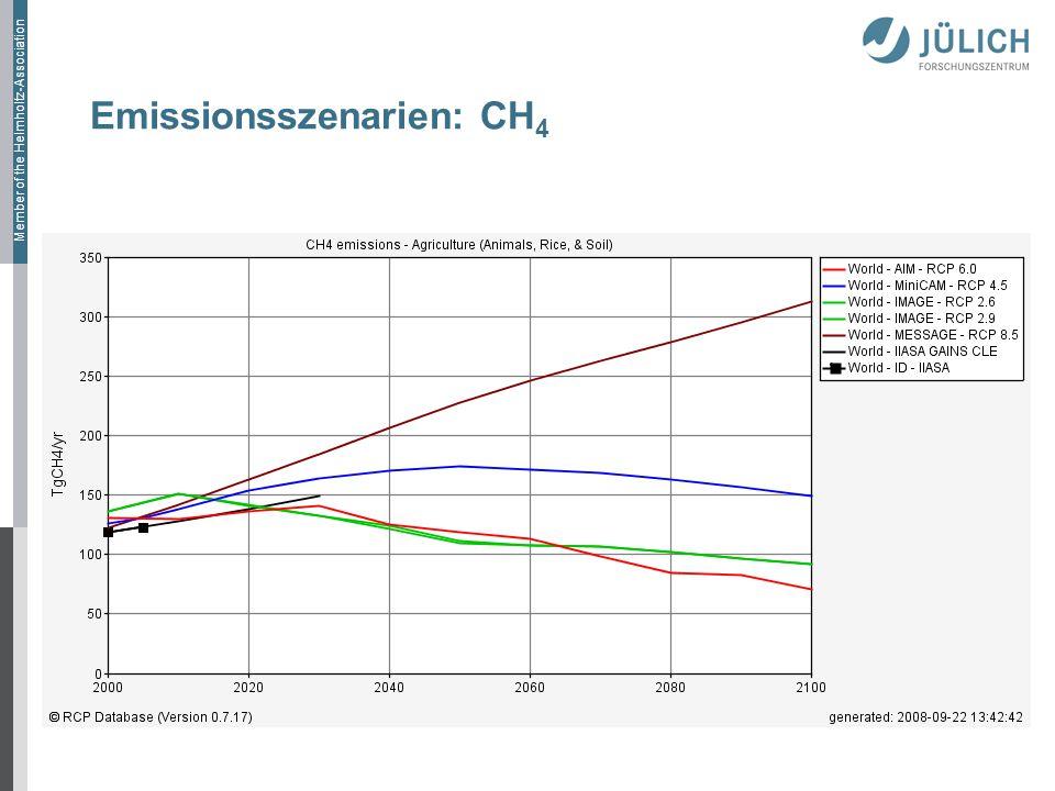 Emissionsszenarien: CH4