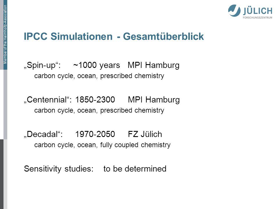 IPCC Simulationen - Gesamtüberblick