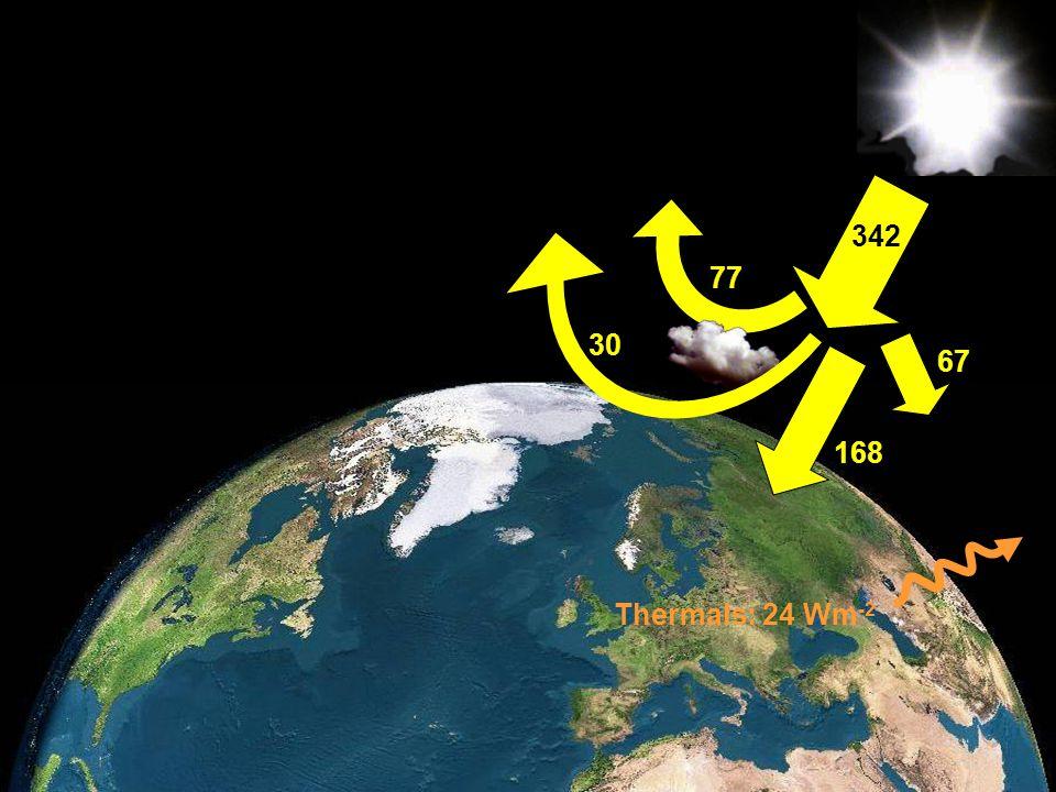 342 77 30 67 168 Thermals: 24 Wm-2
