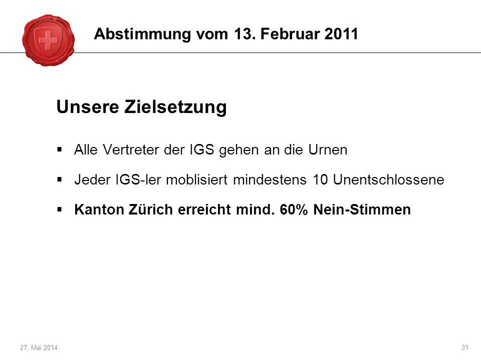 Unsere Zielsetzung Abstimmung vom 13. Februar 2011
