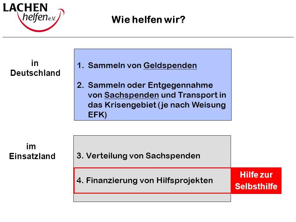 Wie helfen wir Sammeln von Geldspenden in Deutschland